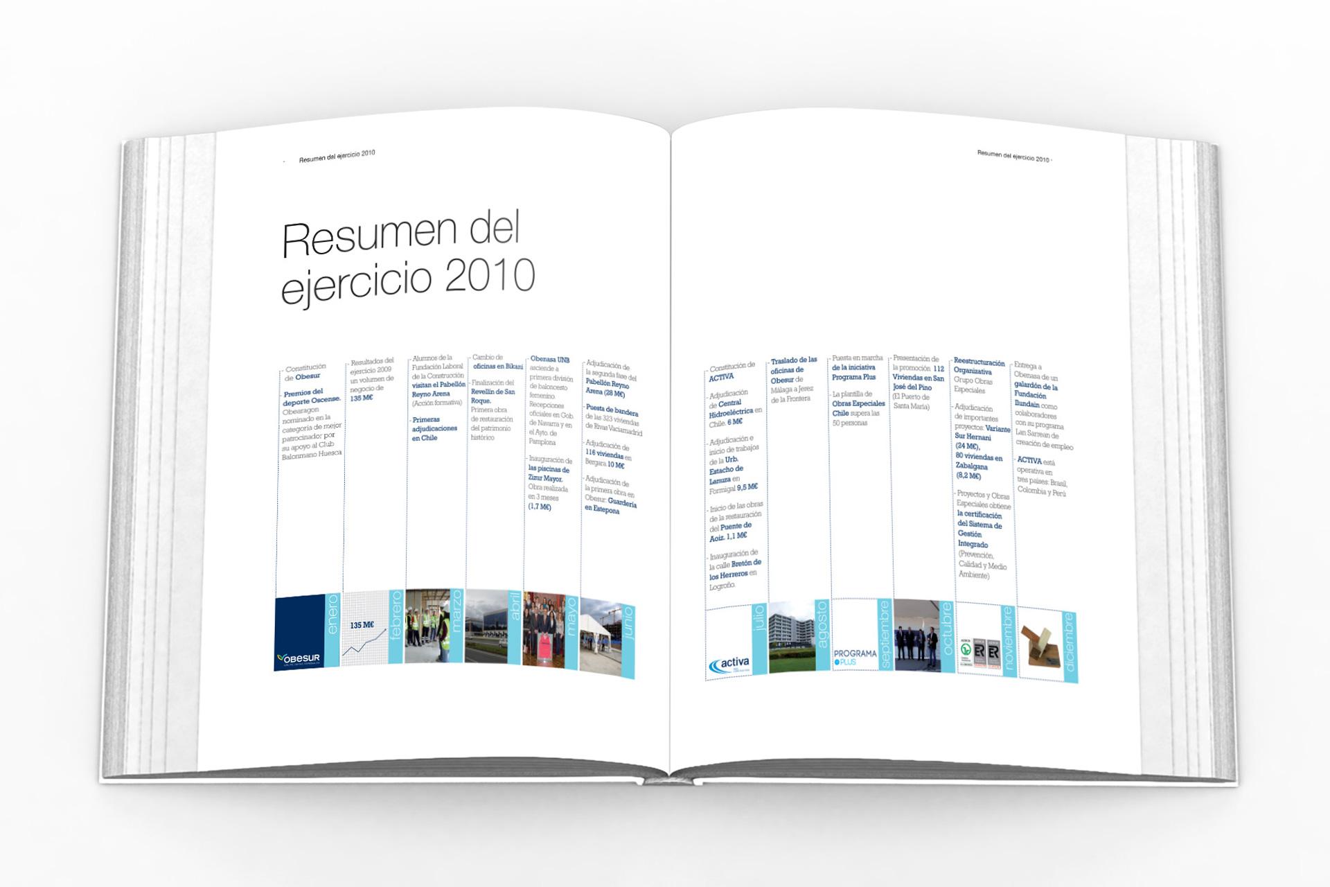 memoria anual grupo obras especiales 2010